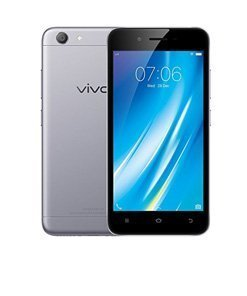 Vivo Y53 Back Covers